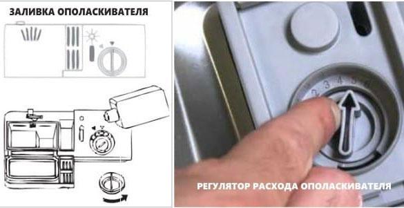 Заливка ополаскивателя в посудомойку