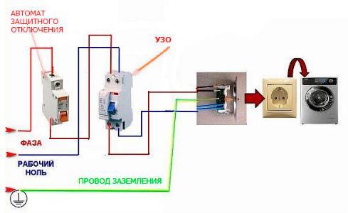 Схема подключения стиральной машины в сеть
