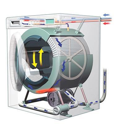 Схема движения воды в стиральной машине
