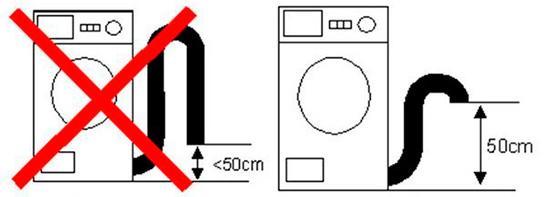 Правила установки сливного шланга стиральной машины