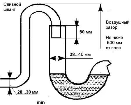 Схема подключения машинки к канализации без сифона