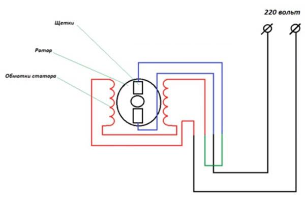 Схема отсоединения проводов