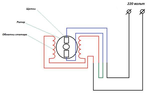Схема смены вращения двигателя