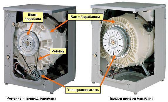 Устройство машинки с прямым приводом