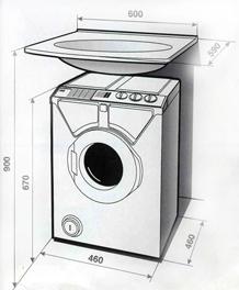 Размеры компактной стиральной машины