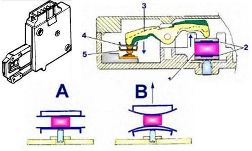 Принцип действия УБЛ стиральной машины