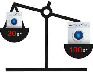 Вес у стиральных машин может и варьироваться от 30 до 100 кг