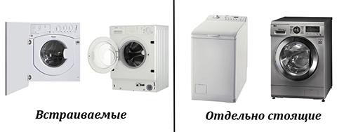 Выбираем стиральную машину на кухню