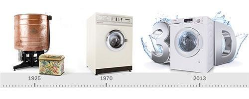 Эволюция стиральной машины-автомат
