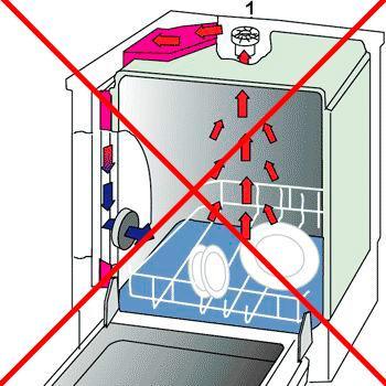 Не работает турбосушка в посудомойке