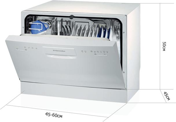 Размеры компактной посудомоечной машины