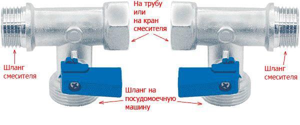Кран для подключения посудомойки к водопроводу