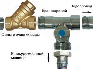 Врезка тройника для подключения к водопроводу