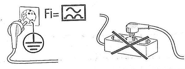 Правильное подключение посудомойки к электричеству