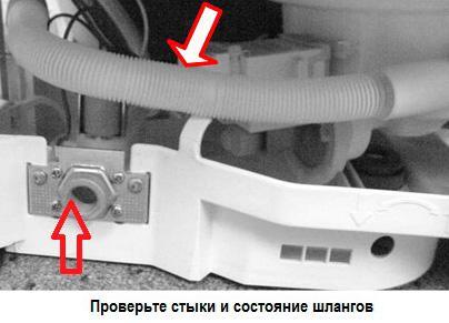 Основные места протечек посудомоечной машины