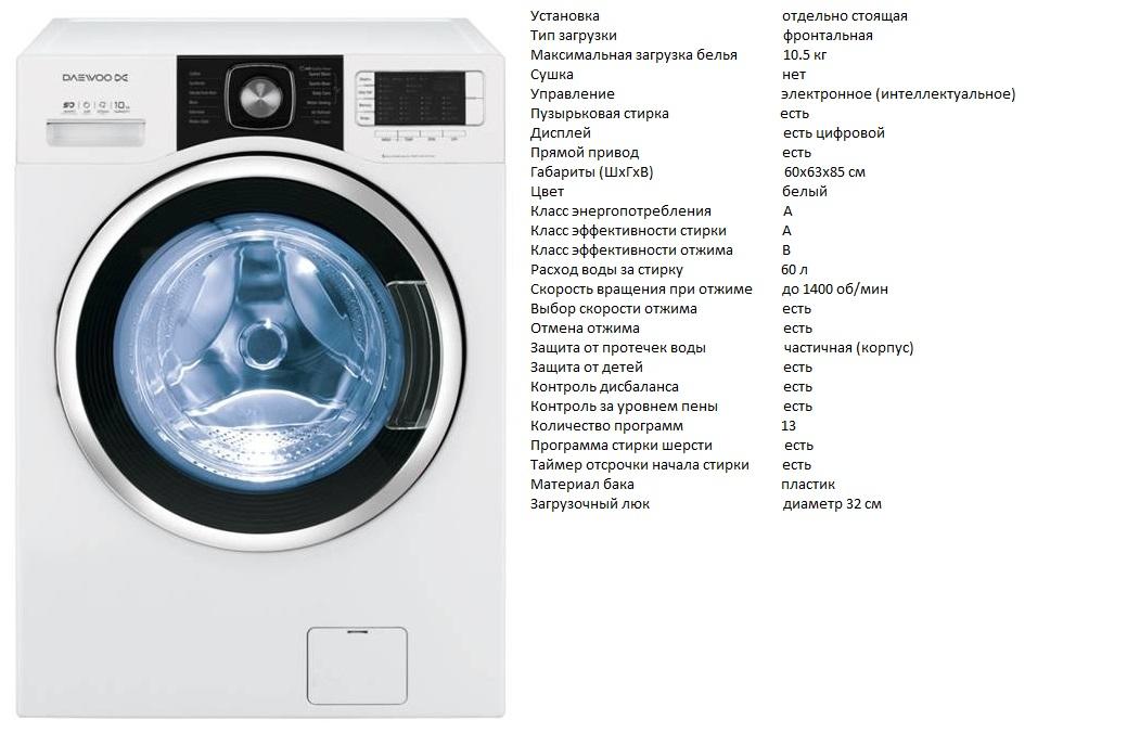 выбрать стиральную машину для дома