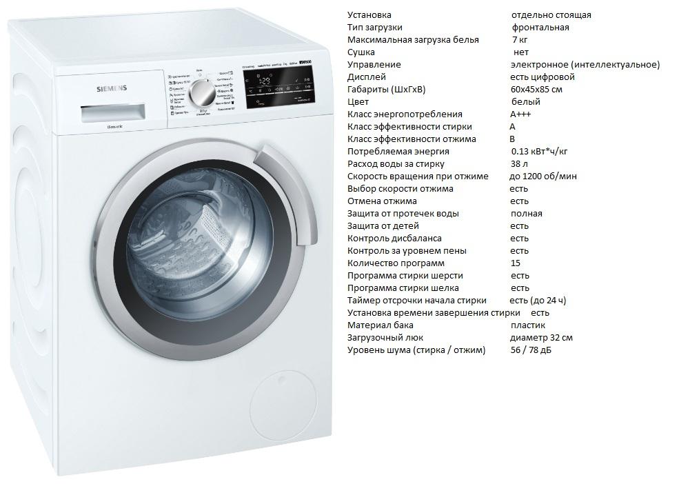выбрать марку стиральной машины