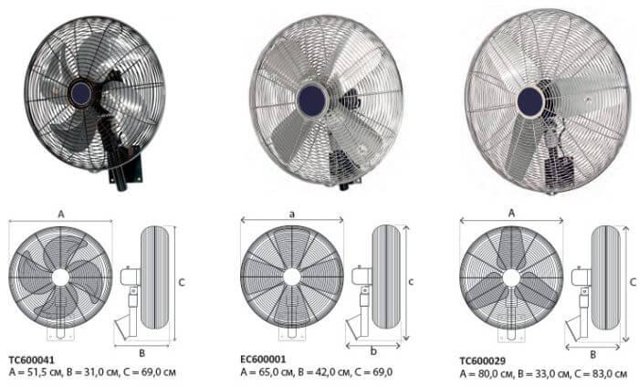 устройство вентилятора