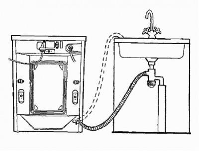Варианты подключения посудомойки к канализации